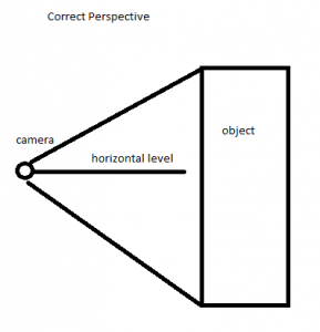 Correct perspective